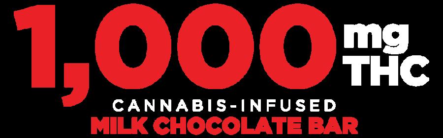 ChocolateBar-Section-Header